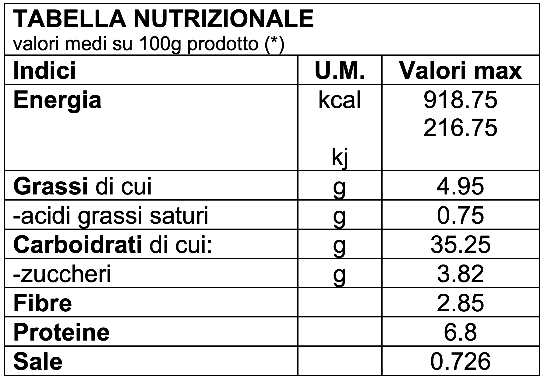 https://www.panem.it/wp-content/uploads/2019/12/tabella-nutrizionale-biologico-cappelli.png