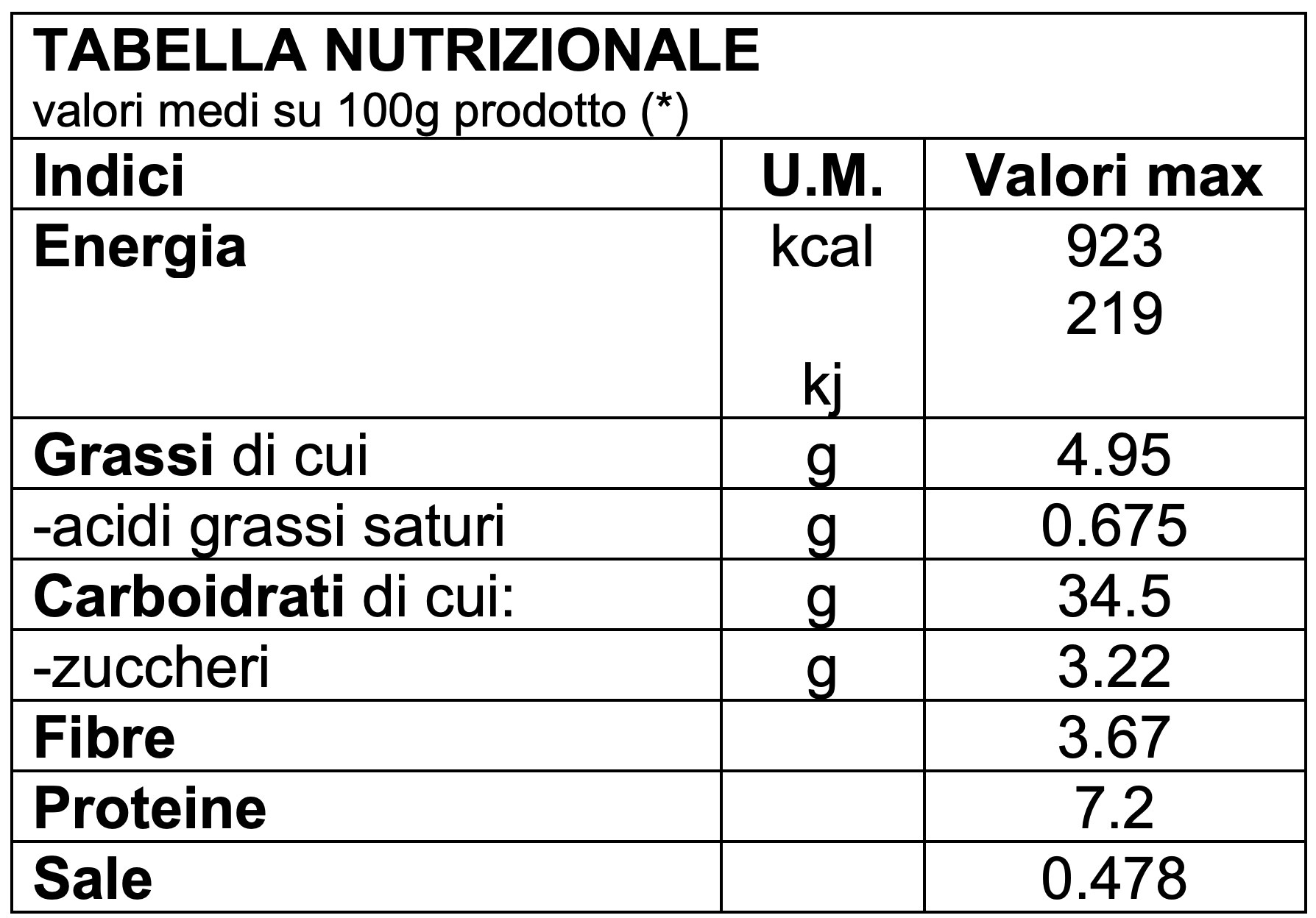 https://www.panem.it/wp-content/uploads/2019/12/tabella-nutrizionale-biologico-farro.png