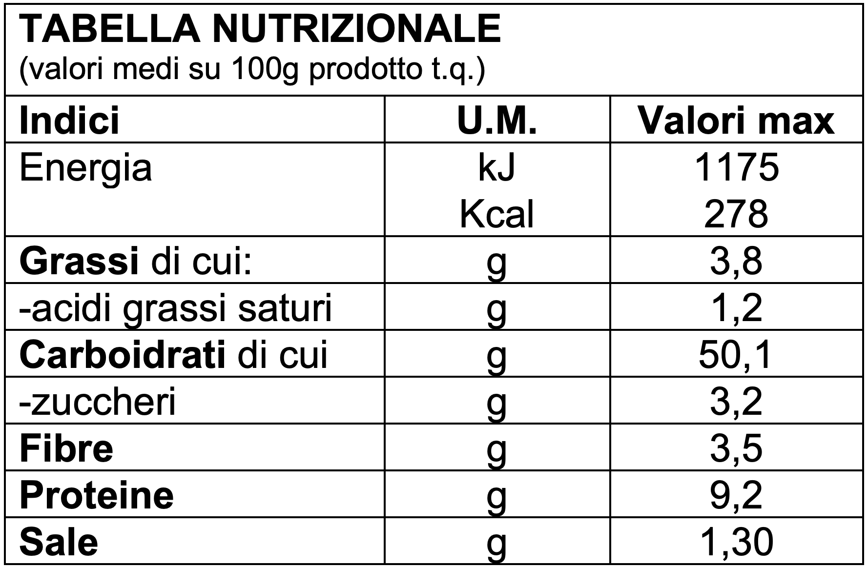 https://www.panem.it/wp-content/uploads/2019/12/tabella-nutrizionale-grano-duro-tradizionale-panem.png