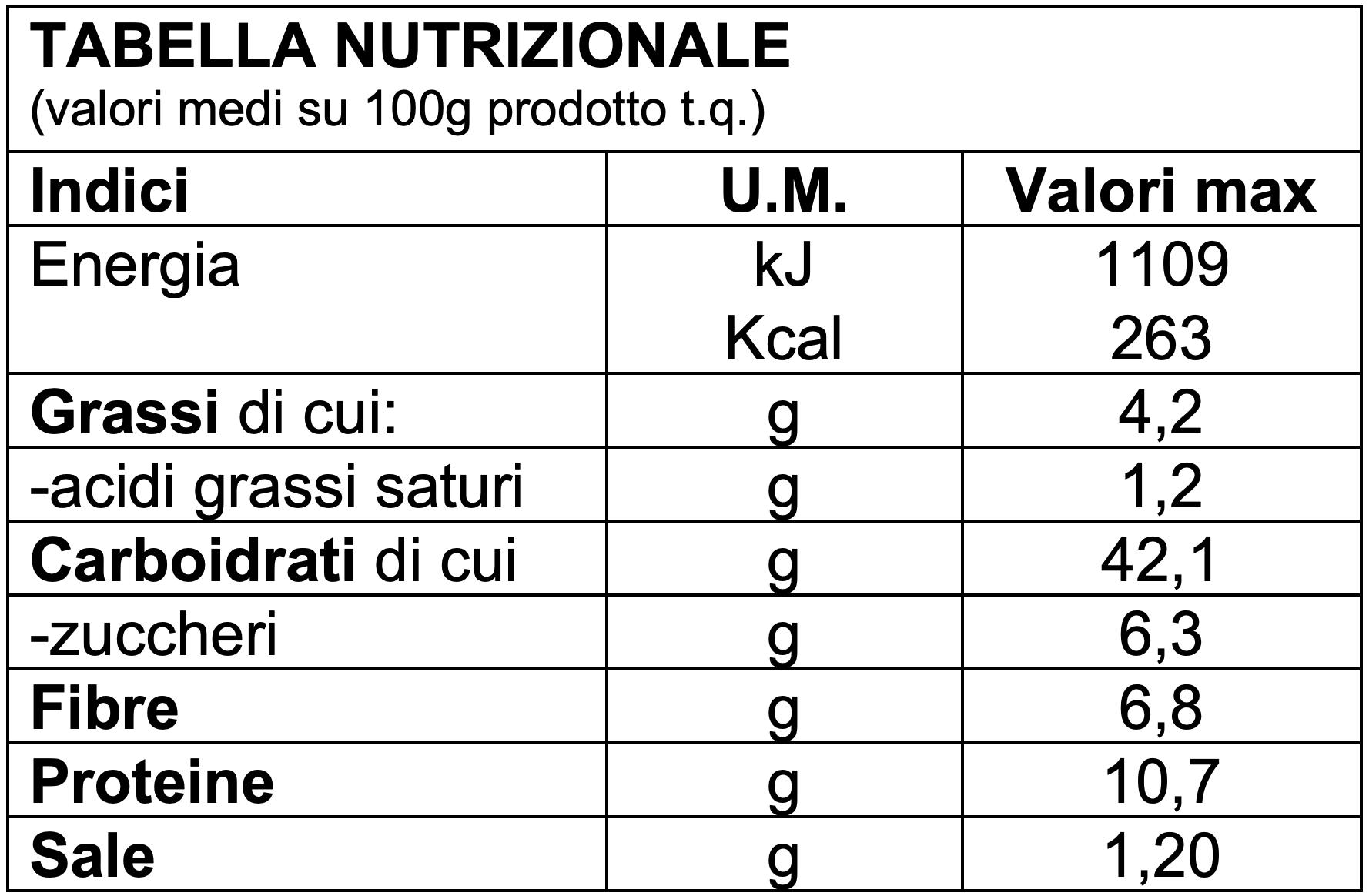 https://www.panem.it/wp-content/uploads/2019/12/tabella-nutrizionale-integrale-tradizionale-panem.png