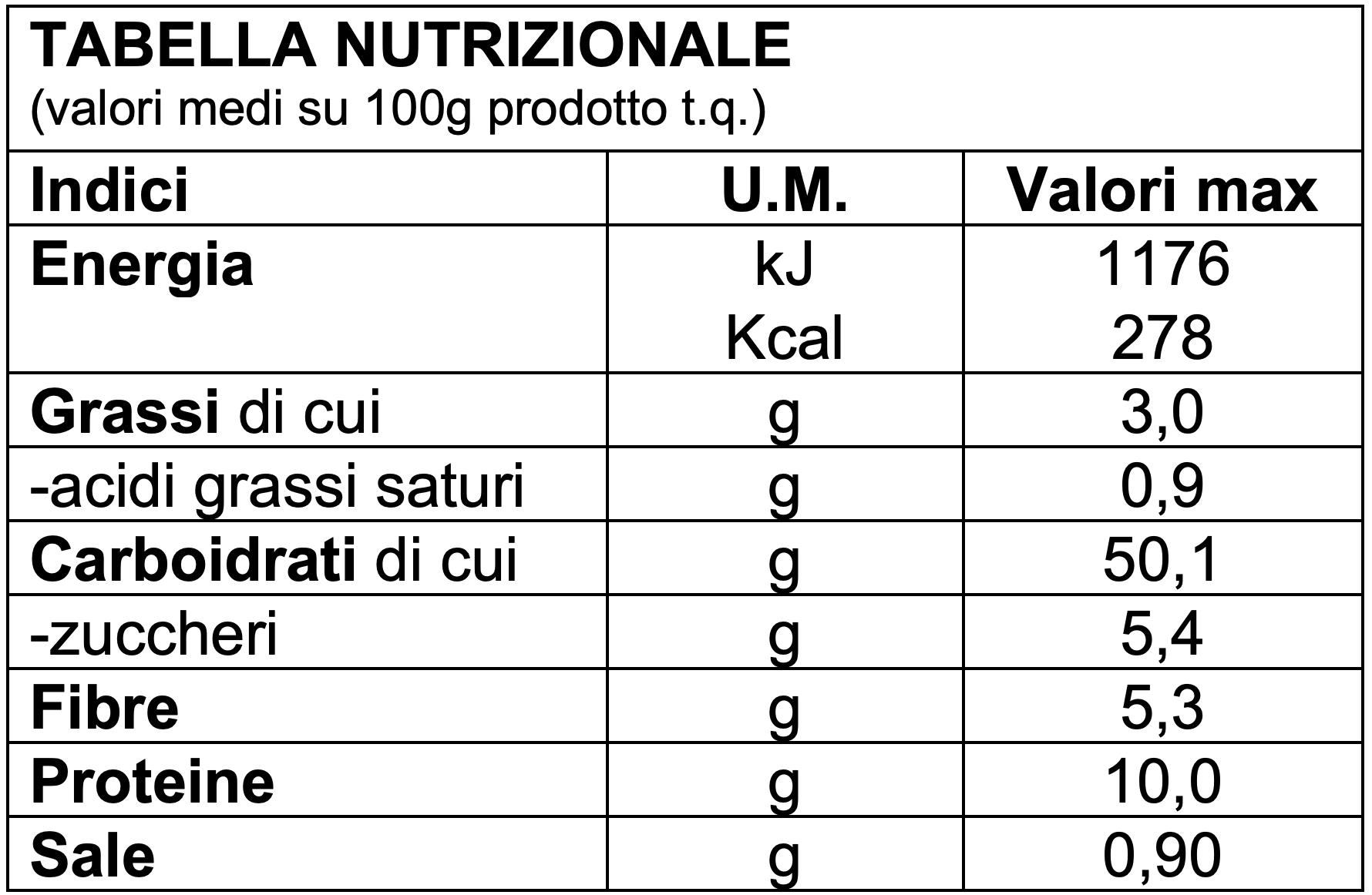 https://www.panem.it/wp-content/uploads/2019/12/tablla-nutrizionale-7-cereali-tradizionale-panem.png